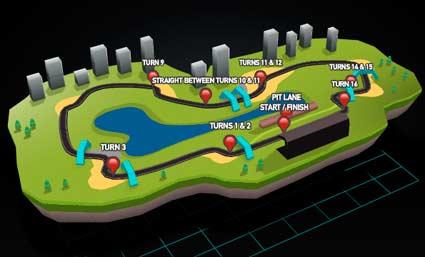 BBC Formula 1