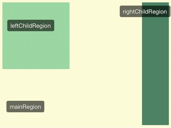 RegionGateways